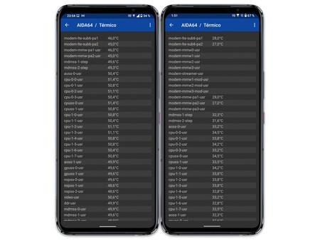 Asus Rog Phone 5 04 Temperaturas Juego Y Youtube