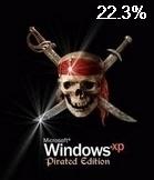 Un 22% de Windows no pasan la validación WGA