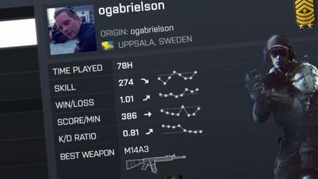 Las novedades del Battlelog de 'Battlefield 4' en vídeo
