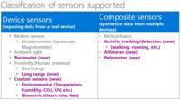 Windows 10 estrenará soporte para una decena de nuevos sensores biométricos y ambientales
