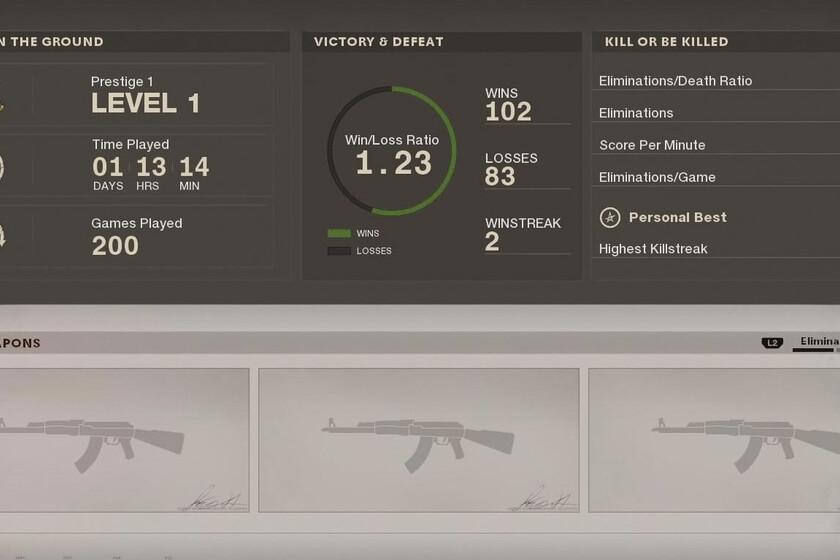 37 horas y 200 partidas después, este usuario ha alcanzado el primer nivel de Prestigio en Call of Duty Black Ops Cold War. Hasta ahí no hay nada especialmente destacable, pero la gran particularidad de este hito es que...