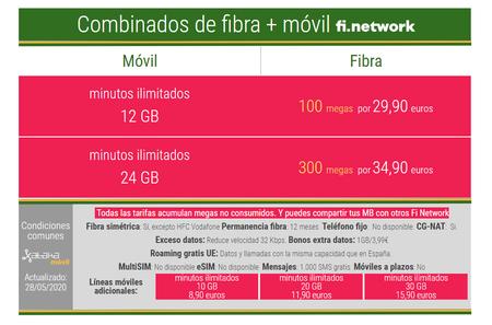 Nuevos Combinados Fibra Y Movil Fi Network En Junio De 2020