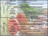 Tu dieta semanal con Vitónica: paleodieta para volumen (L)