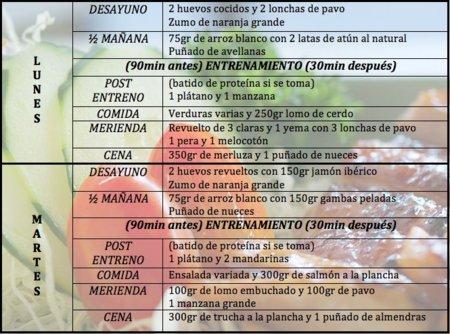 Ejemplo menu semanal dieta dash