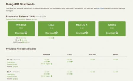 La nueva versión 2.6 de MongoDB lista para usarse en producción