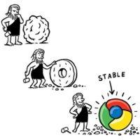 Google Chrome ya es estable en Mac OS X