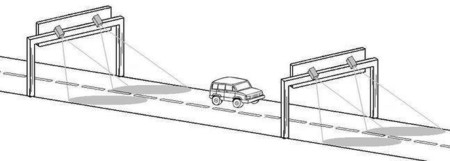 Control De Velocidad Tramo