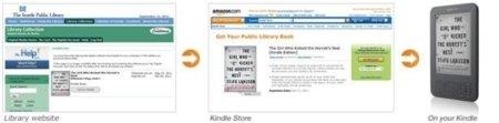 Amazon estrena un servicio para el préstamo de libros electrónicos de las bibliotecas usando su Kindle