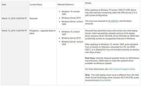 Microsoft actualización 1809