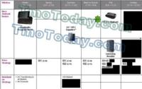 G1 v2, el relevo del HTC G1 Dream