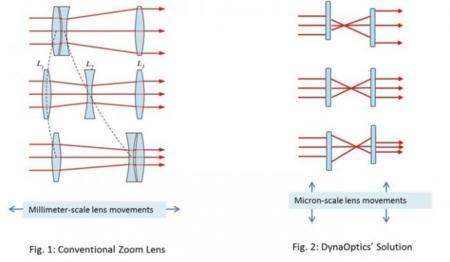dyna-2.jpg