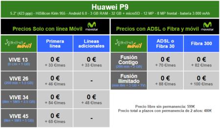 Precios Huawei P9 Con Tarifas Movistar