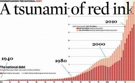 """El tsunami de tinta roja y la deuda """"indevolvible"""""""