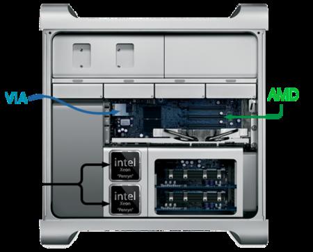 Rumor: Hacia una nueva transición en la arquitectura de los Macs