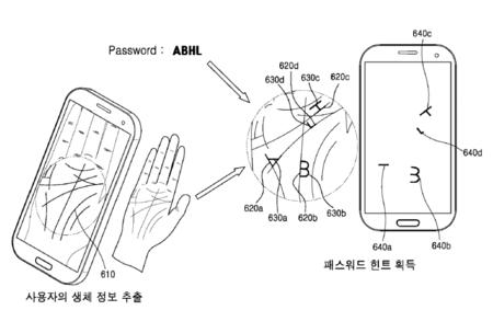 El reconocimiento de las palmas de las manos: el nuevo paso de la  biometría según esta patente de Samsung