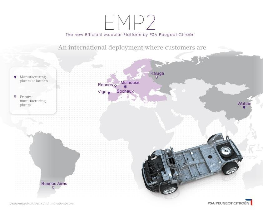 Foto de Plataforma EMP2 de PSA (9/9)