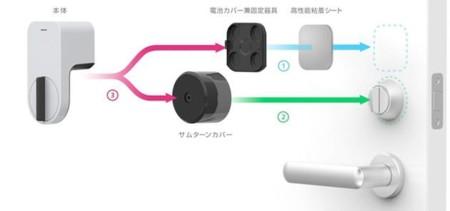 Qrio Smart Lock 03