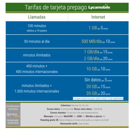 Nuevas Tarifas De Tarjeta Prepago Lycamobile En Junio De 2021
