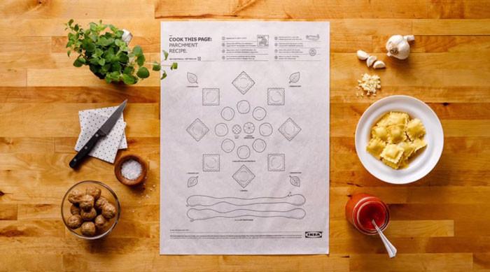 Ikea recetas 'Cook this page'