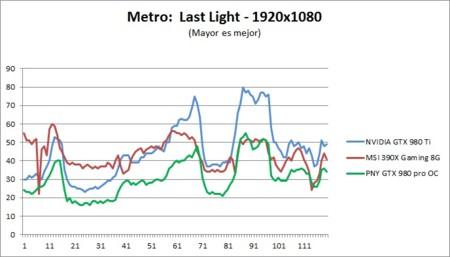 Metroll 1080p