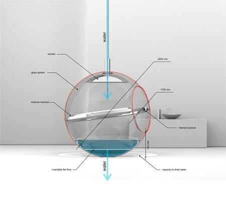 bañera esferica 2