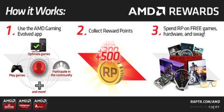 amd_rewards_raptr-1