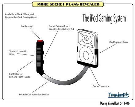 El nuevo iPod para jugar desvelado