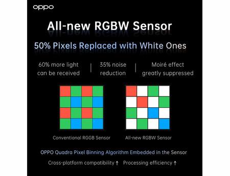 Oppo Nuevo Sensor Rgbw