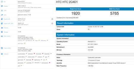 Htcu11plusbenchmarks