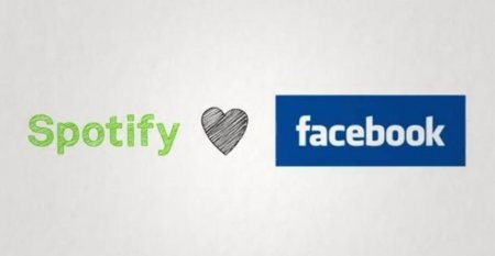 Facebook comienza a implantar mejoras para compartir música con Spotify