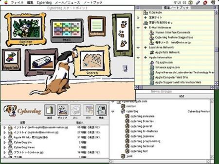 Cyberdog WWDC historia