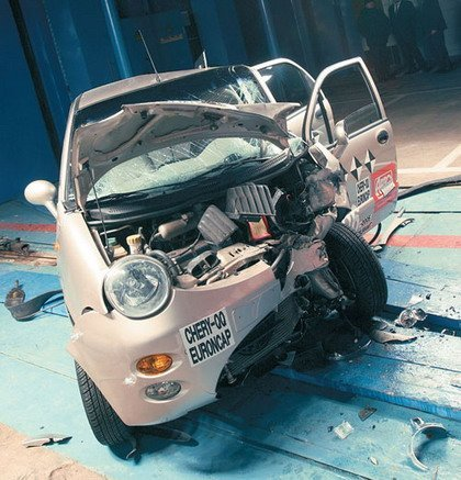Crash test del Chery QQ