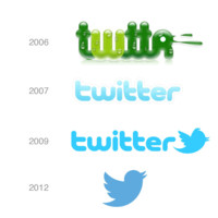 Evolución del logo de Twitter