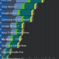 Foto 9 de 12 de la galería 3q-qoo-rc1301c-benchmarks en Xataka Android