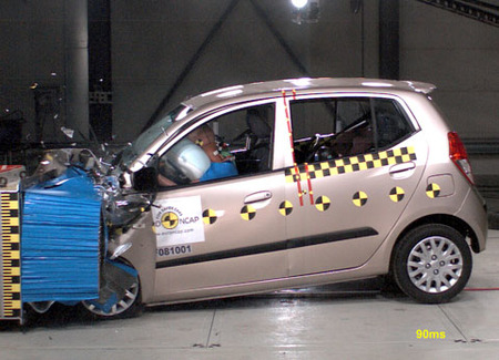 Últimos resultados EuroNCAP: Hyundai i10, SEAT Ibiza, Audi A4 y Škoda Superb