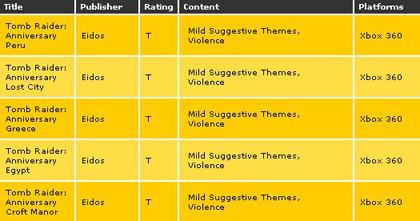 ¿Tomb Raider descargable desde Xbox Live?