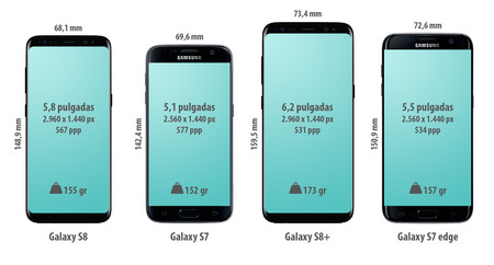 Comparativa Tamaños S7 y S8