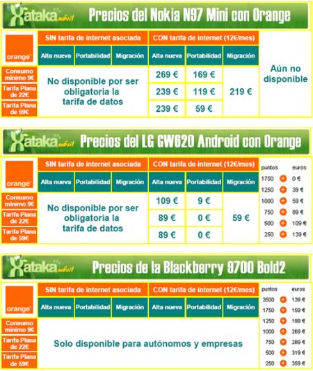 orangefebrero3.PNG
