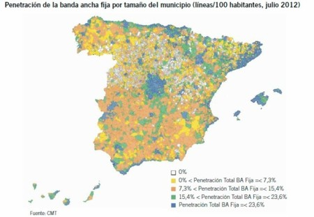 Penetración de Banda Ancha fija en España, cuestión de geografía