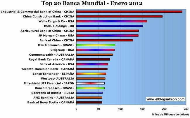 ranking-bancos.jpg