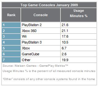 top-consolas-1020.jpg