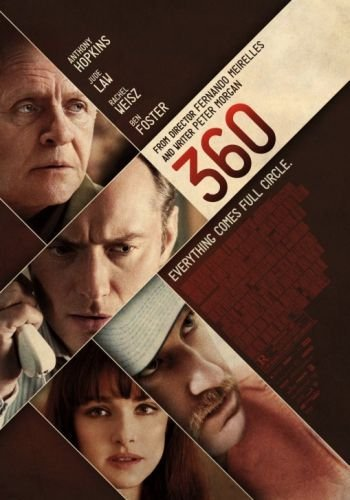 Nuevo póster de 360