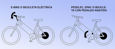 biciclegta eléctrica