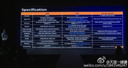 Mediatek Helio X30 Caracteristicas
