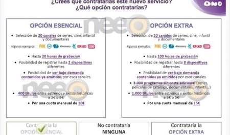 Opciones del servicio multidispositivo de ONO