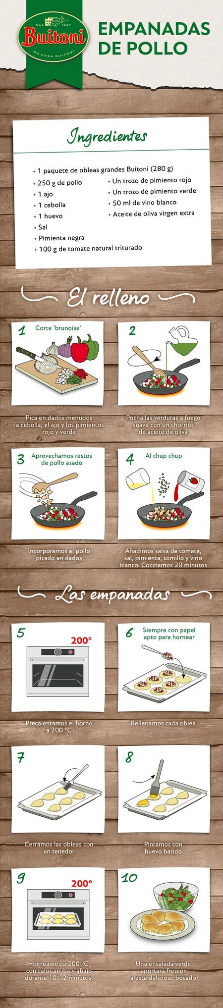 Empanadapollo Ok
