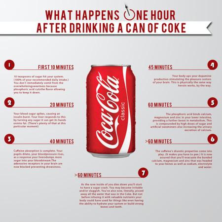 Lo que pasa una hora después de beber una lata de Coca-Cola