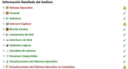 Tareas de mantenimiento veraniegas: actualización de equipos