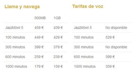Precios del Sony Xperia Z con Jazztel