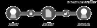 Tipos de criptografía: simétrica, asimétrica e hibrida